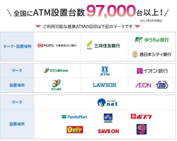 オリックス銀行提携ATM画像600