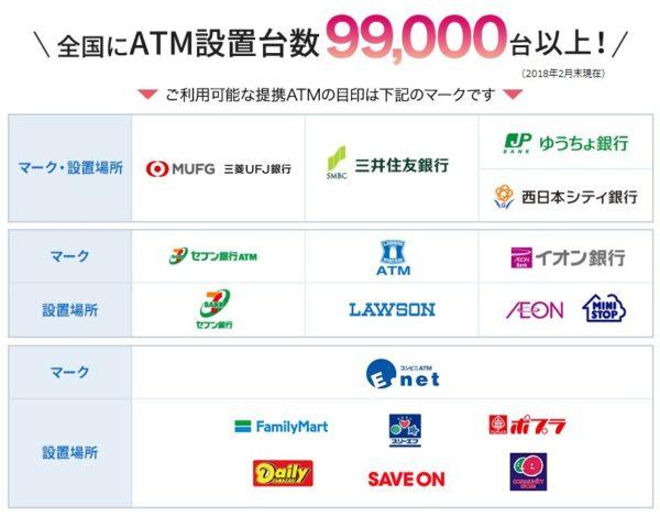 オリックス銀行カードローン提携ATM画像